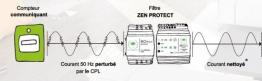Pack 3 Filtres CPL Linky ZEN Protect   + coffret trio